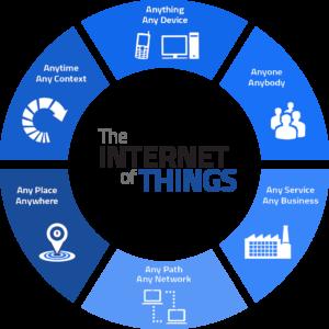 Internet-of-Things-300x300